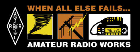 Photo of ARRL logo with drawings representing a tornado, lightning strike on a power pole, and a mobile radio tuned to 146.52 and the words, when all else fails, amateur radio works.