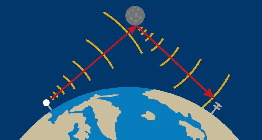 Photo of moon bounce diagram