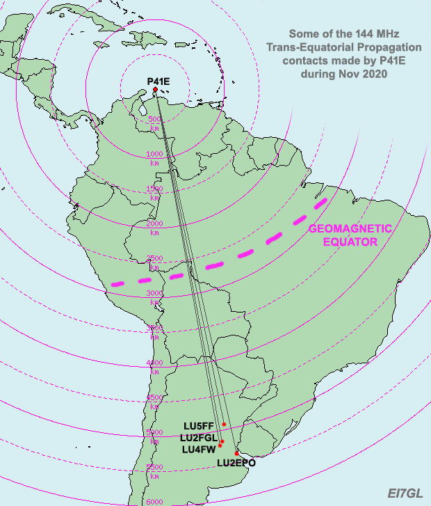 Diagram of Trans-Equatorial Propagation contacts made by P41E.