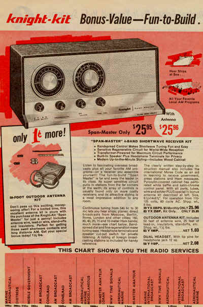 Knight-Kit Span Master as shown in 1962 catalog.